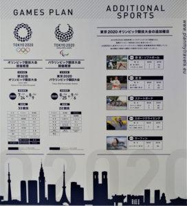 Tokyo2020, XXXII Letnie Igrzyska Olimpijskie w Tokio