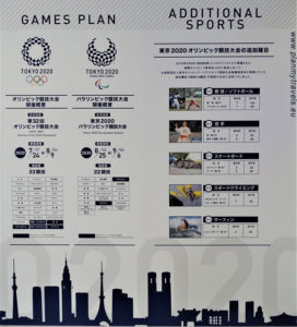 Tokyo2020_games plans and additional sports