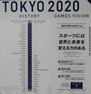 Tokyo2020_history